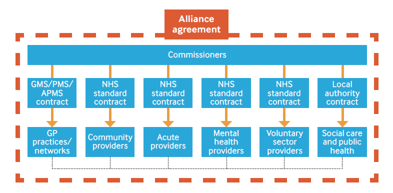 ICS alliance agreement